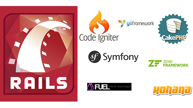 Ruby on Rails- In Comparison To Other Frameworks