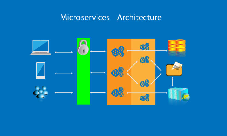 Use Micro-service Architecture And Use Containers